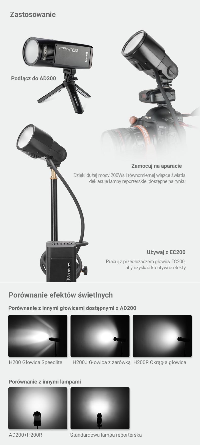 Godox H200R Zastosowanie, porównanie efektów świetlnych