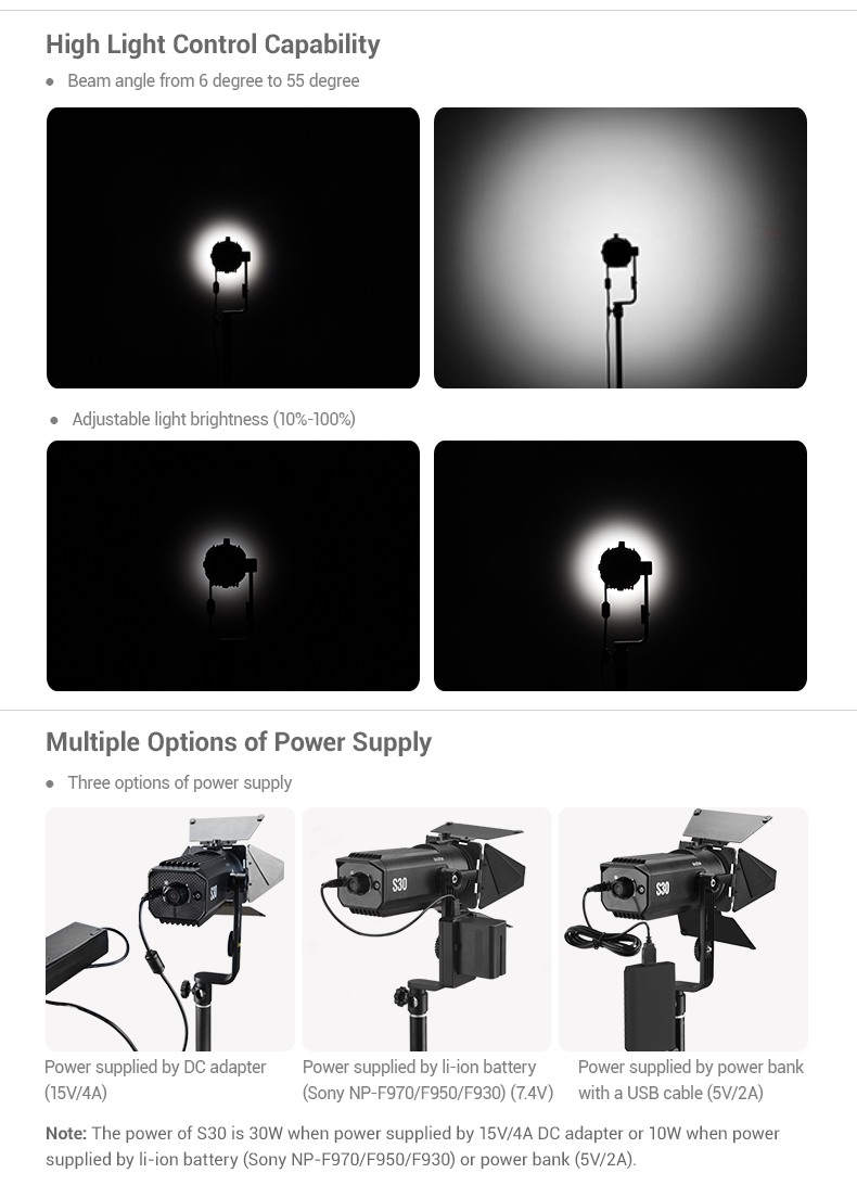 High Light Control Capability. Beam angle from 6 degree to 55 degree. Adjustable light brightness. Multiple Options of Power Supply.