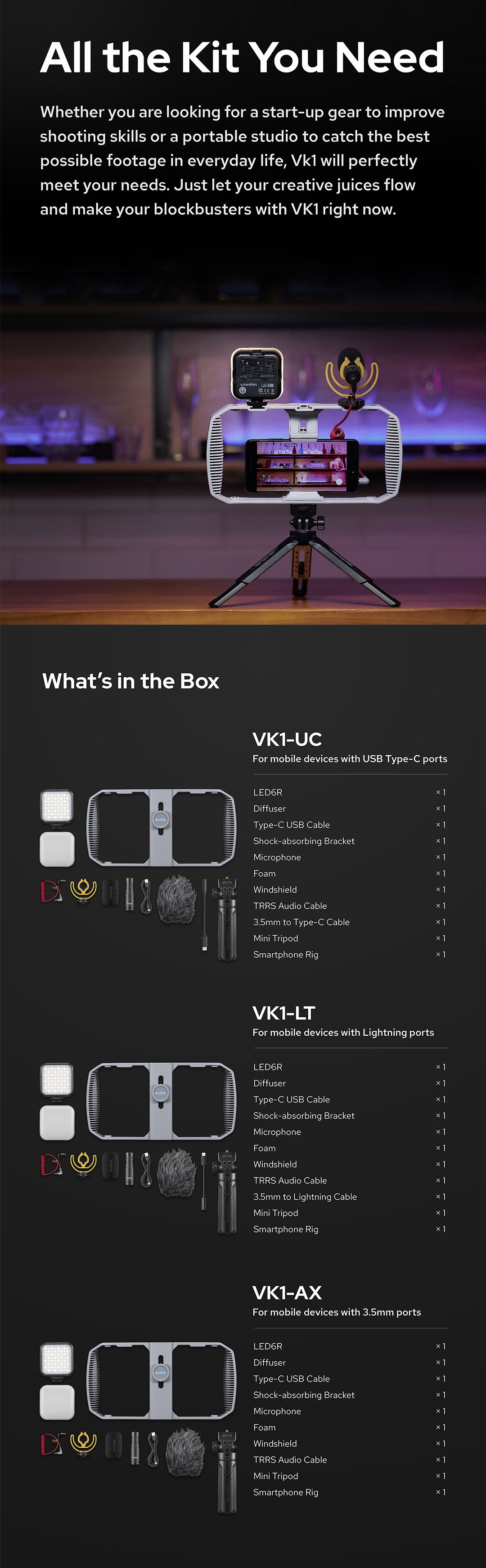All the Kit You Need, What`s in the box